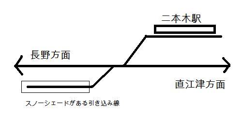 信越本線二本木駅のスイッチバック