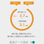 楽天モバイルユーザーならば楽天モバイルSIMアプリで日々のデータ通信量をチェックするのがお勧め