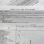 はま寿司ではアレルゲン25品目を食品に使用しているかどうかの一覧表がもらえます #育児